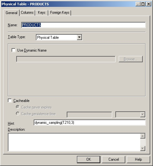 Query hints in OBIEE - Sonra