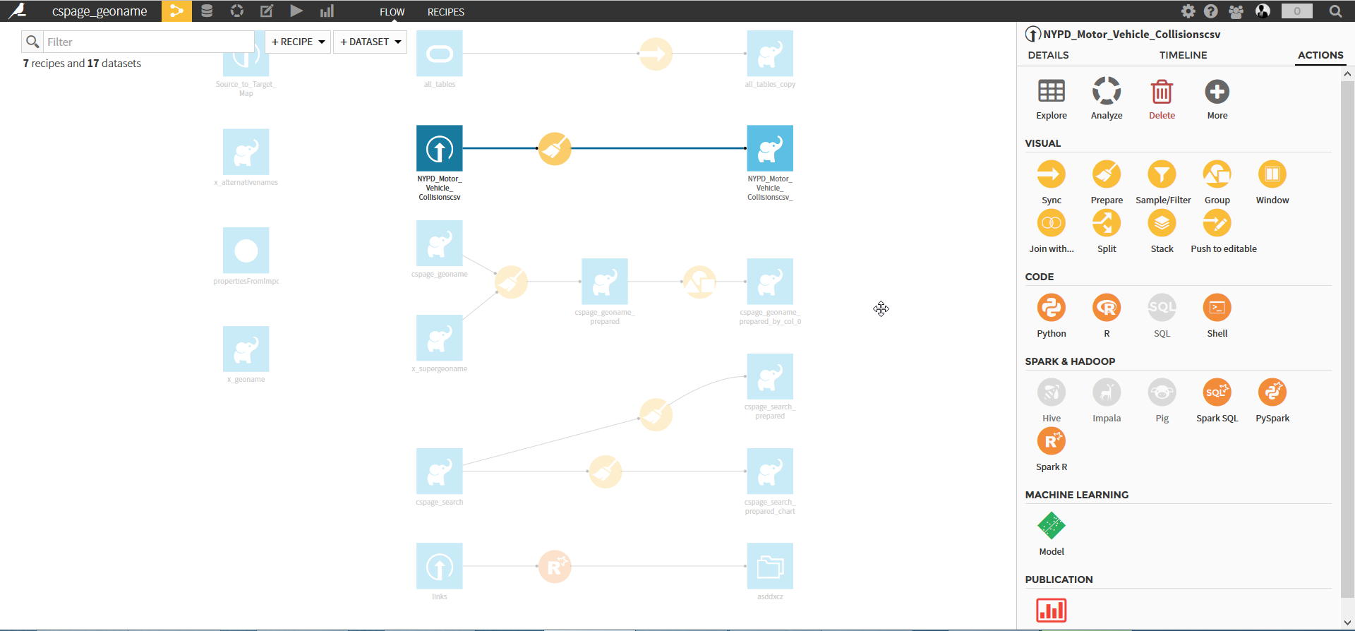 Visual ETL with DSS