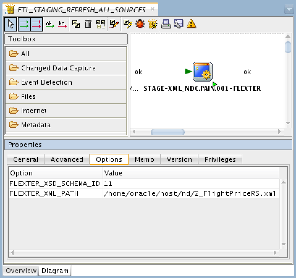 Automating xml conversion with oracles etl tool odi sonra flexterxmlpath path to input xml files baditri Images