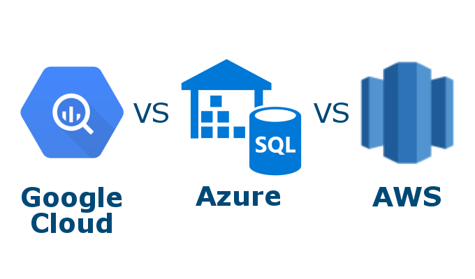 Mapping AWS, Google Cloud, Azure Services to Big Data Warehouse