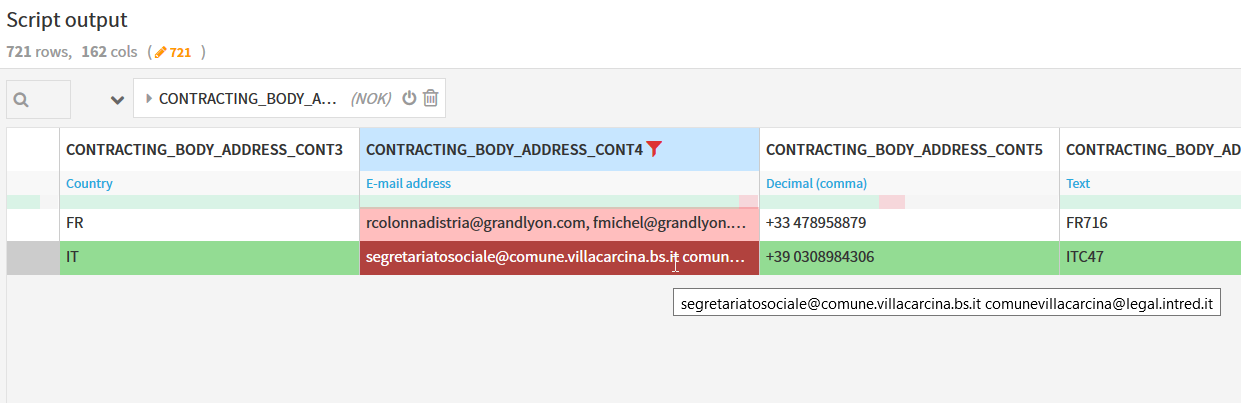 converting and analysing eu tender data in xml with flexter and