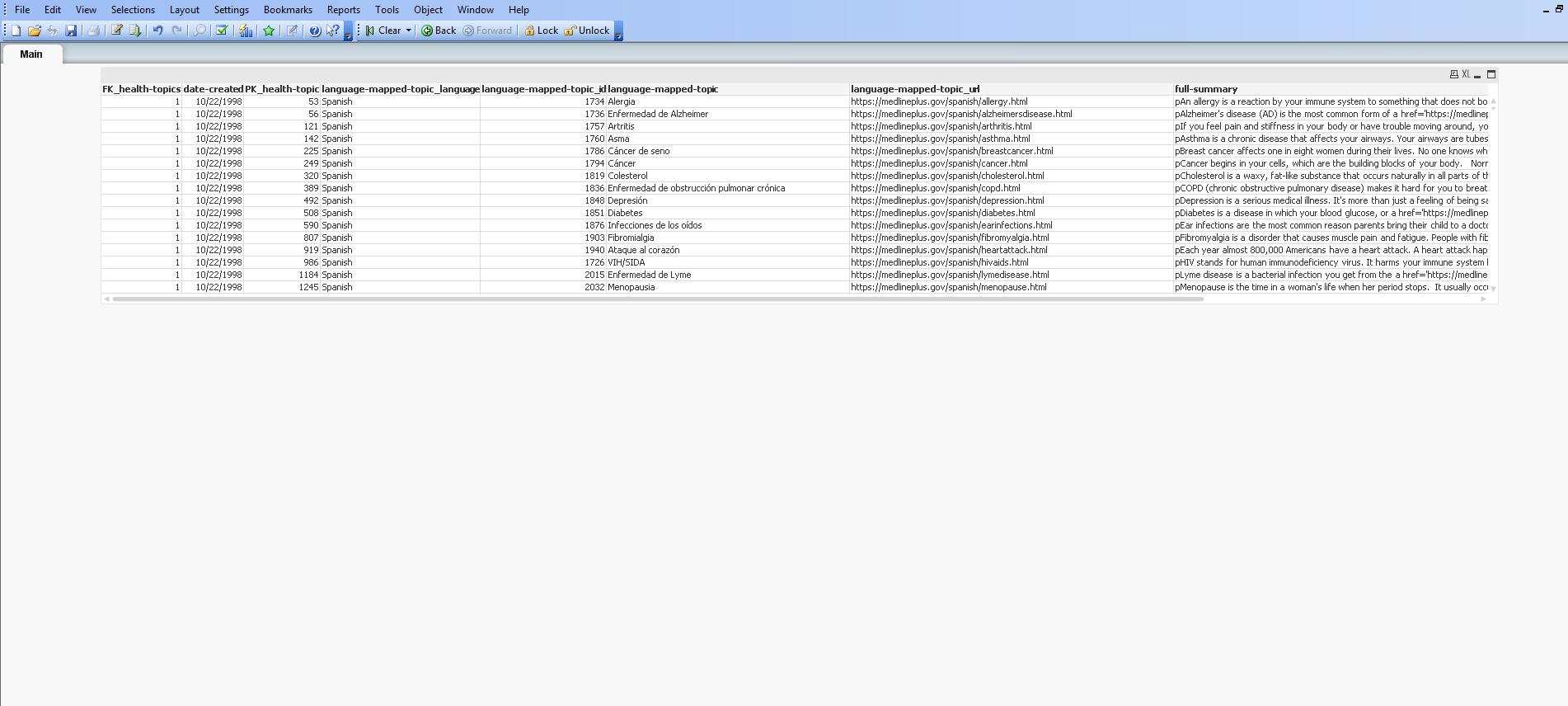 Converting MedlinePlus XML to QlikView - Sonra