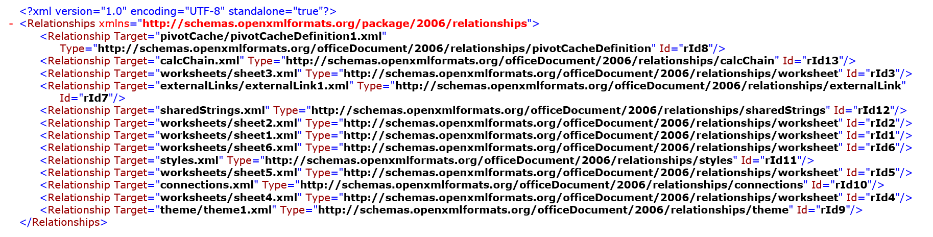liberating data from spreadmarts and excel aka ooxml sonra
