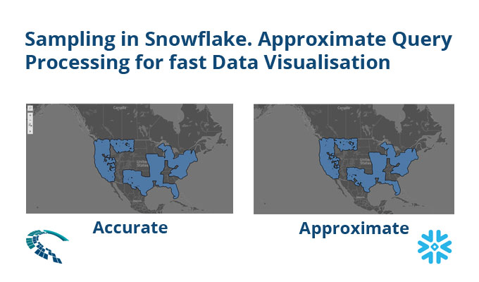 Sampling in Snowflake  Approximate Query Processing for fast